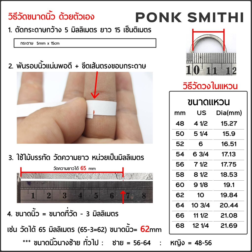 วิธีการวัดขนาดนิ้วด้วยตนเอ ง โดย พ้อง สมิทธี PONK SMITHI