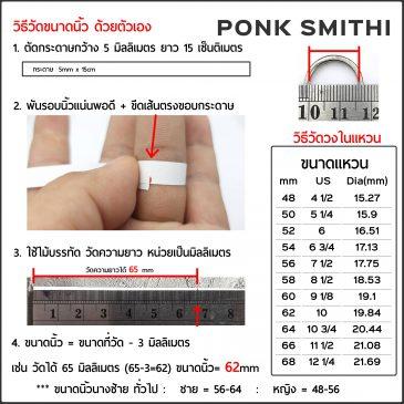 วิธีการวัดขนาดนิ้ว ด้วยตนเอง
